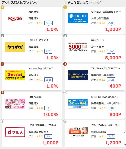 モッピー(アクセス_クチコミ).png